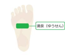 新陳代謝 ツボ 足3_180_2