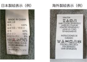 洗濯絵表示 日本 海外
