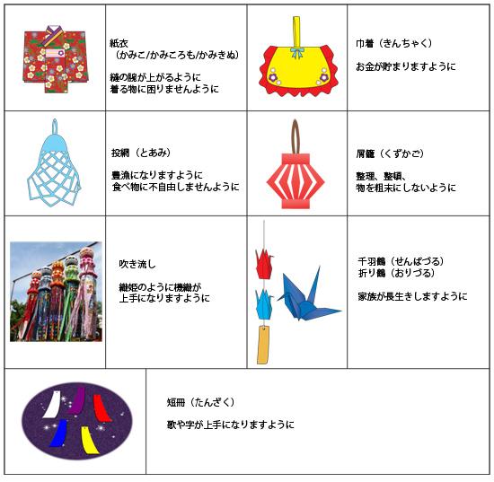 七夕 飾り_2