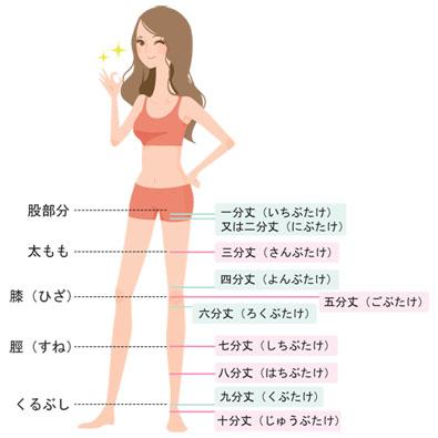 パンツ丈_丈3