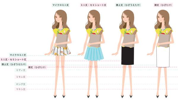 スカートの種類や丈 簡単にわか...