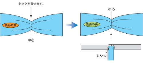 蝶ネクタイ 縫製4_6