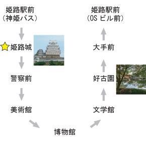 姫路城 バス停_3