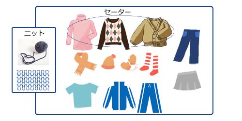 ニット セーター まとめ_3_500