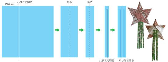 tanabata hoshikazari fukinagashi 5503